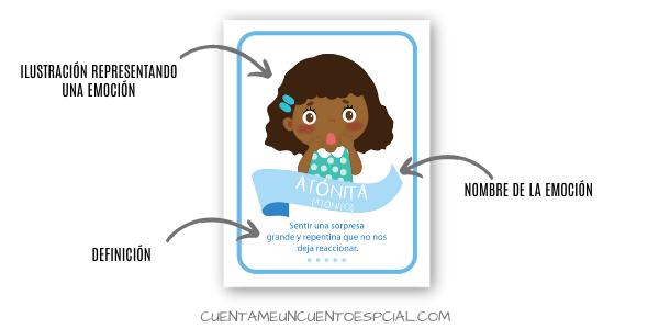 Ejemplo de una Tarjeta de las Emociones mostrando definicion y etiqueta